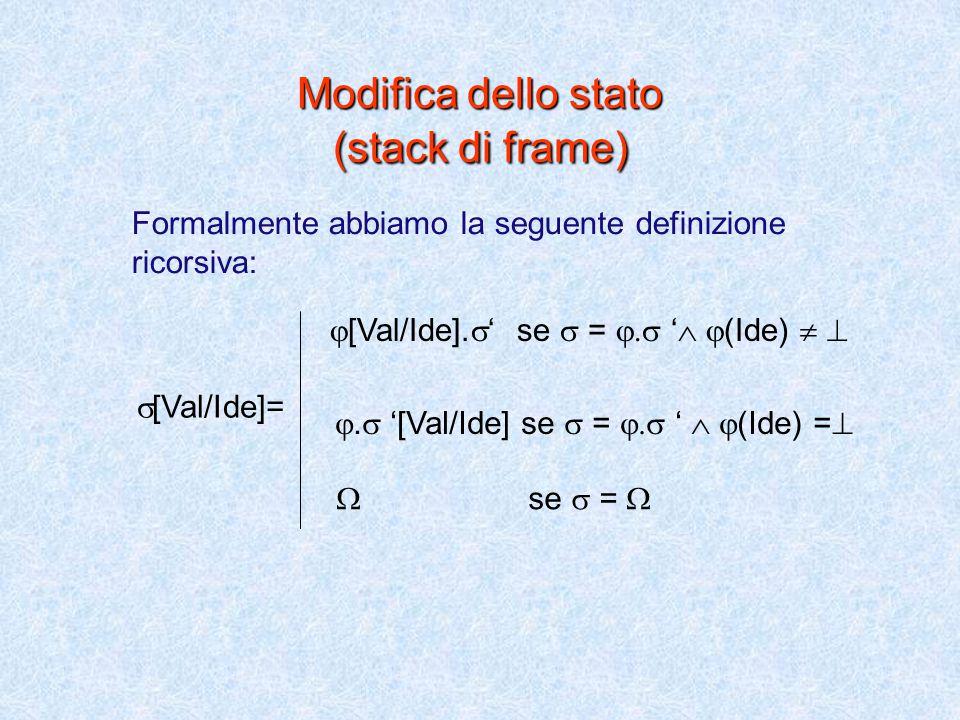 Modifica di stack di frame L'operazione di modifica di uno stato costituito da uno stack di frame  [Val/Ide] ha il significato di modificare il valore associato ad Ide con il valore Val, solo nel caso che ci sia, nello stato, almeno un frame che contiene un'associazione per Ide.