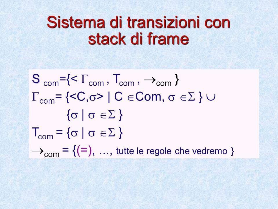 Modifica dello stato (stack di frame) ESERCIZIO Si consideri lo stack di frames:  = .