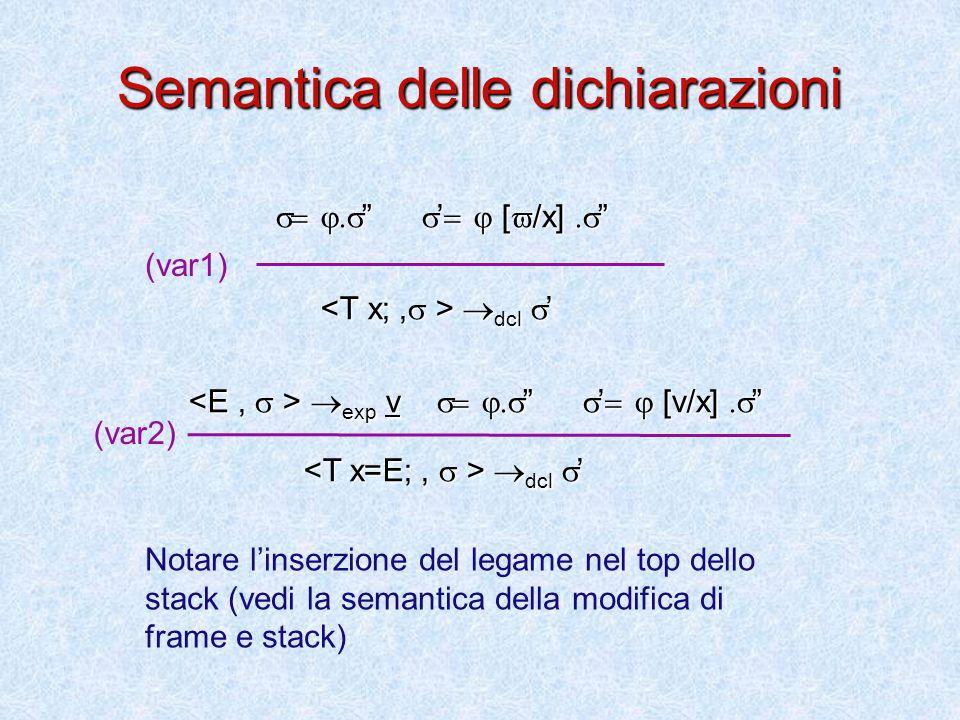  com   com    (prog) La nuova semantica: il programma e =  exp v  (x)≠   com  [v/x] (=) Che succede con questa nuova semantica se  (x)=  .