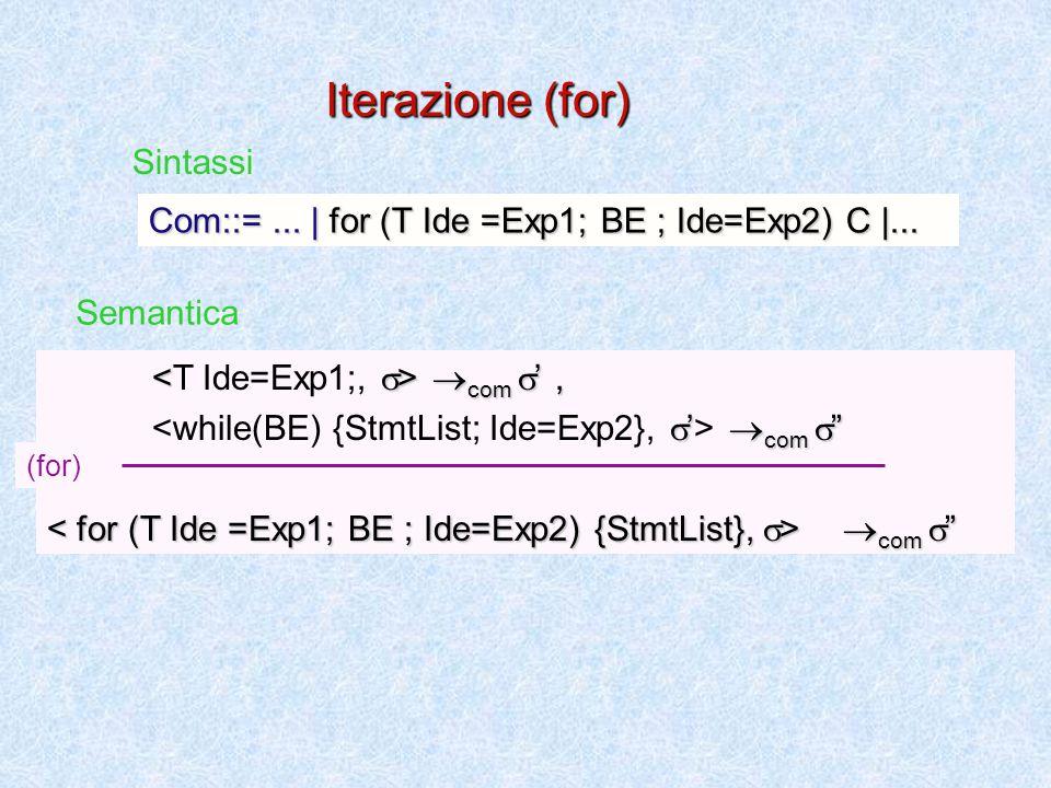 x 4 y 3  (5) x 4 y 3  (4) y 5 Un esempio di ridefinizione x9  (1) x 9 y 3  (2) x 9 y 3 y 5  (3) prog { int x=9; (1) int y=3; (2) if (x>=y) {int y=5; (3) x=x-y;(4) } (5) y=x+1; } (6) È corretto.
