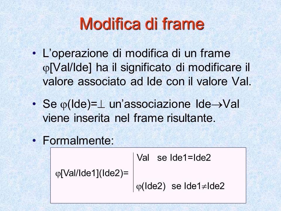 Esempio public class esempio{ public static void main (){ int x; int y=5; x=y+1; if (x!=y) { int z=0; while (x>y){ x=x-y; z=z+1} while (x<y) { y=y-x; z=z-1;} }} programma Java prog{ int x; int y=5; x=y+1; if (x!=y) { int z=0; while (x>y){ x=x-y; z=z+1} while (x<y) { y=y-x; z=z-1;} } programma nel linguaggio didattico