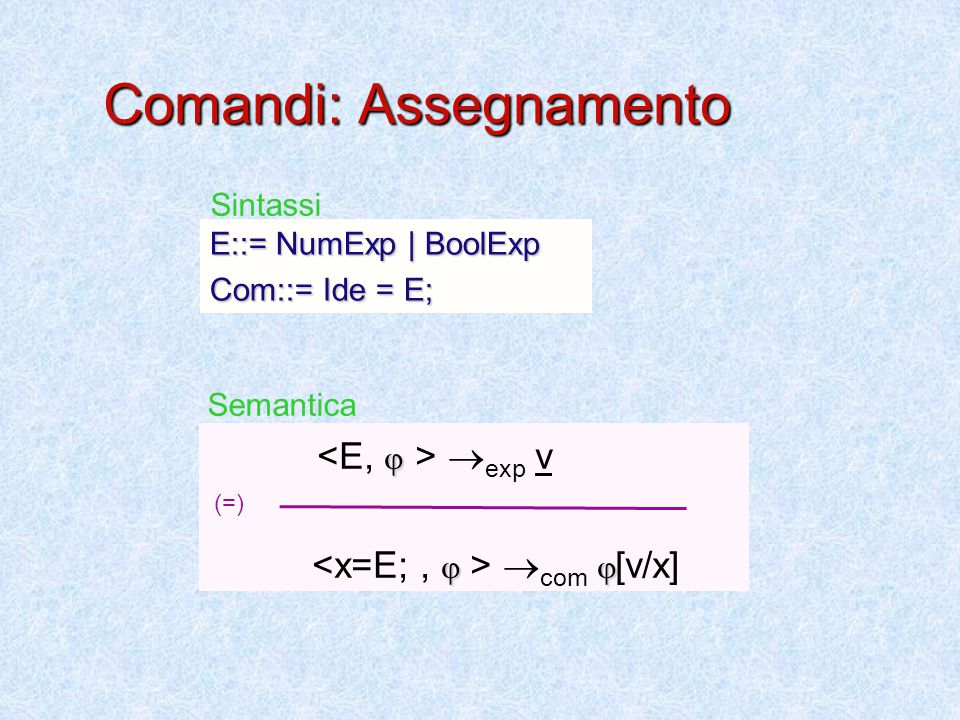 Sistema di transizioni per: Semantica dei Comandi S S com ={<  com, T com,  com }  {Ide  Val}  com = { | C  Com,  {Ide  Val} }   {Ide  Val} {  |  {Ide  Val} }  {Ide  Val} T com = {  |  {Ide  Val} }  com = {(=),..., tutte le regole che vedremo }