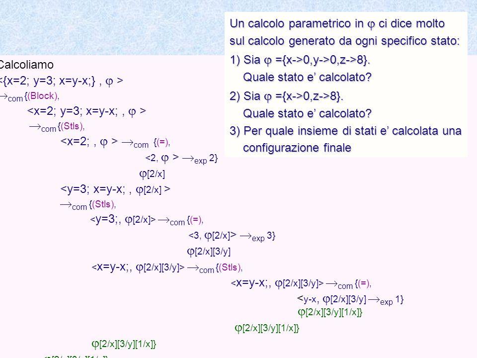 Comandi Comandi (riepilogo: =, Block, Stml)  com  '  com  '  com   com  '  com   com  '  com  '  com  ' (Block) (Stml )   exp v   com  [v/x] (=)