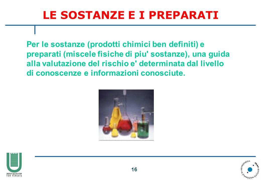 16 LE SOSTANZE E I PREPARATI Per le sostanze (prodotti chimici ben definiti) e preparati (miscele fisiche di piu sostanze), una guida alla valutazione del rischio e determinata dal livello di conoscenze e informazioni conosciute.