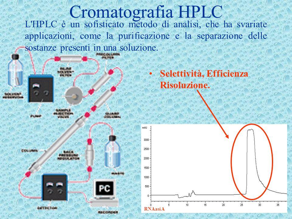 Cromatografia HPLC Selettività, Efficienza Risoluzione. L'HPLC è un sofisticato metodo di analisi, che ha svariate applicazioni, come la purificazione