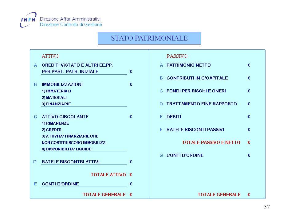 Direzione Affari Amministrativi Direzione Controllo di Gestione 37 STATO PATRIMONIALE
