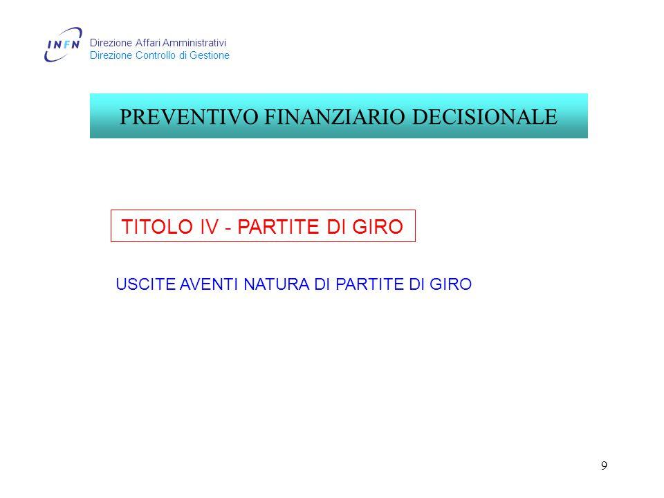 Direzione Affari Amministrativi Direzione Controllo di Gestione 9 TITOLO IV - PARTITE DI GIRO PREVENTIVO FINANZIARIO DECISIONALE USCITE AVENTI NATURA DI PARTITE DI GIRO