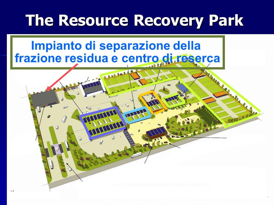 The Resource Recovery Park Impianto di separazione della frazione residua e centro di reserca