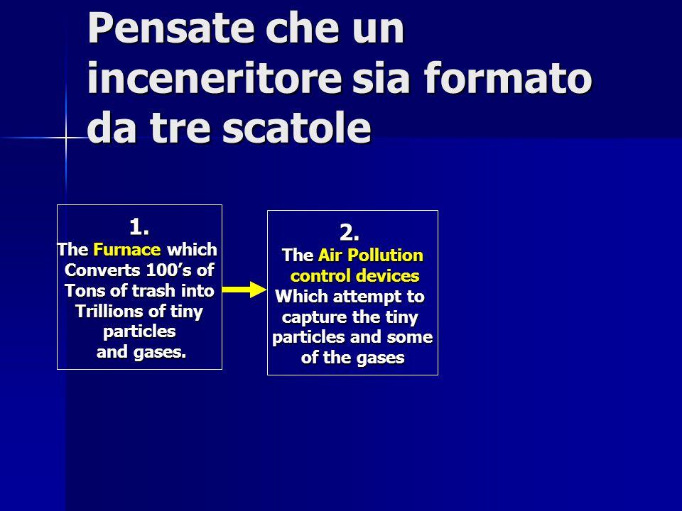 Pensate che un inceneritore sia formato da tre scatole 1. The Furnace which Converts 100's of Tons of trash into Trillions of tiny particles and gases