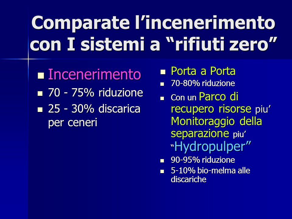 """Comparate l'incenerimento con I sistemi a """"rifiuti zero"""" Incenerimento Incenerimento 70 - 75% riduzione 70 - 75% riduzione 25 - 30% discarica per cene"""