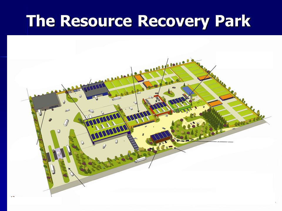 The Resource Recovery Park