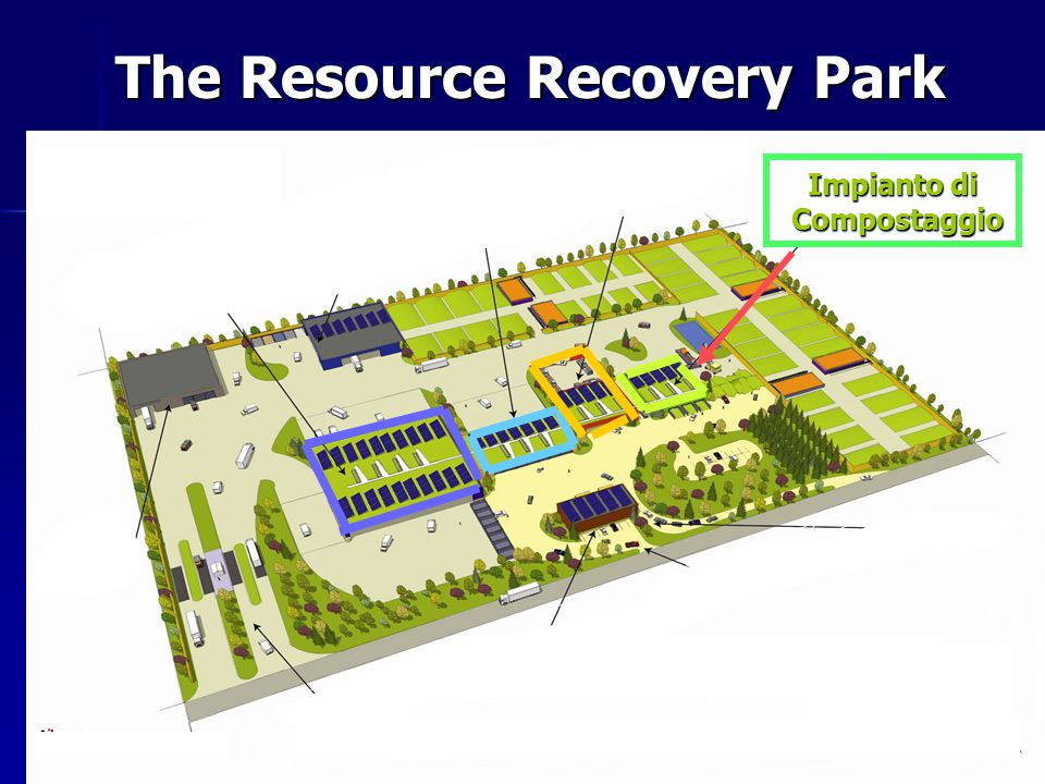 The Resource Recovery Park The Resource Recovery Park Impianto di Compostaggio Compostaggio