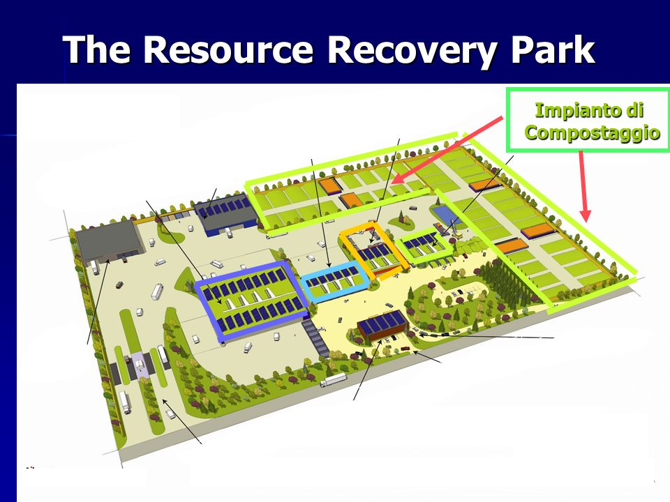 The Resource Recovery Park Impianto di Compostaggio Compostaggio