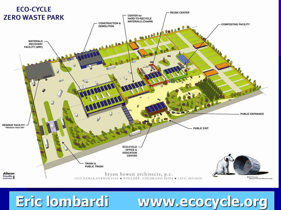 Eric lombardi www.ecocycle.org