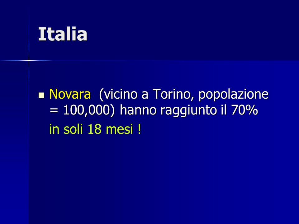 Italia Novara (vicino a Torino, popolazione = 100,000) hanno raggiunto il 70% Novara (vicino a Torino, popolazione = 100,000) hanno raggiunto il 70% i