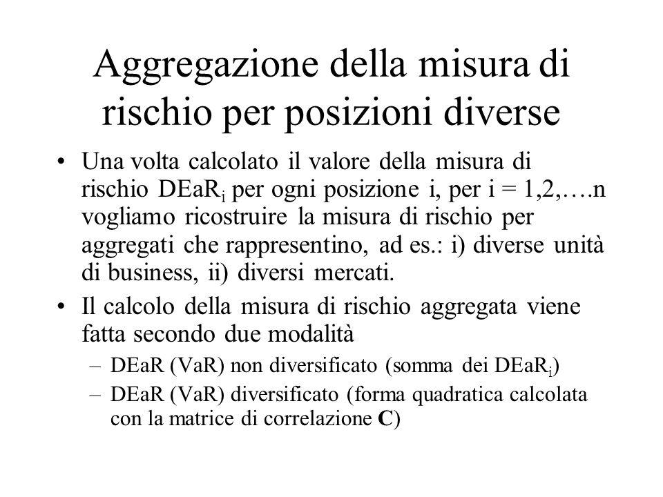 Aggregazione della misura di rischio per posizioni diverse Una volta calcolato il valore della misura di rischio DEaR i per ogni posizione i, per i =