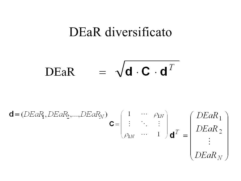 DEaR diversificato