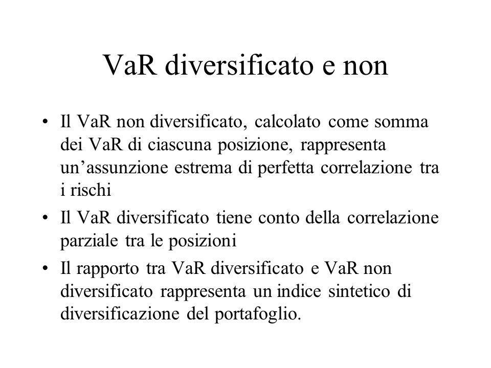 VaR diversificato e non Il VaR non diversificato, calcolato come somma dei VaR di ciascuna posizione, rappresenta un'assunzione estrema di perfetta co