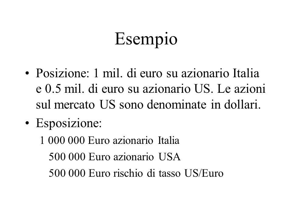 Esempio Posizione: 1 mil. di euro su azionario Italia e 0.5 mil. di euro su azionario US. Le azioni sul mercato US sono denominate in dollari. Esposiz