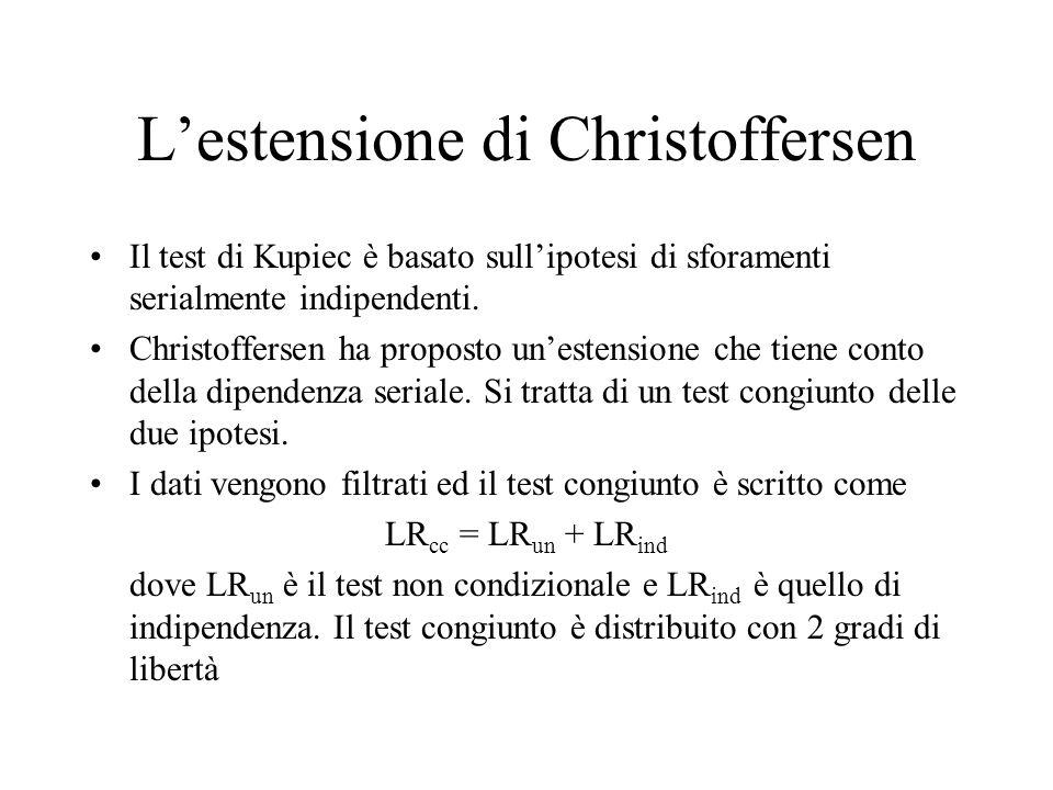 L'estensione di Christoffersen Il test di Kupiec è basato sull'ipotesi di sforamenti serialmente indipendenti. Christoffersen ha proposto un'estension