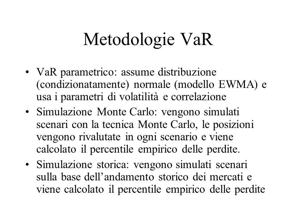 Metodologie VaR VaR parametrico: assume distribuzione (condizionatamente) normale (modello EWMA) e usa i parametri di volatilità e correlazione Simula