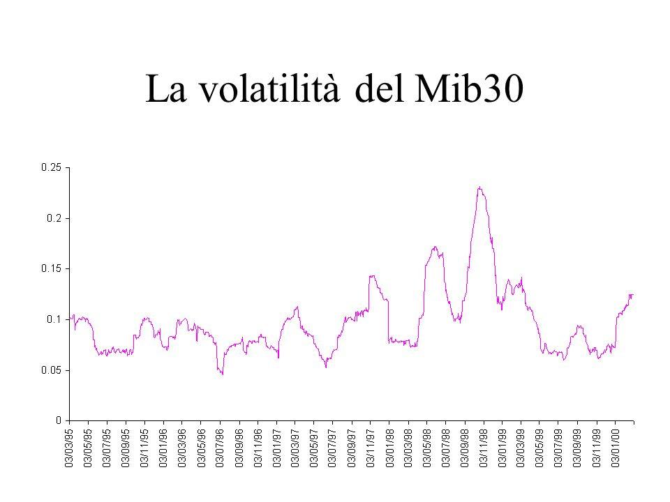 Modelli Garch(p,q) La distribuzione del rendimento condizionale alla volatilità è normale, ma la volatilità varia nel tempo con un processo autoregressivo di tipo ARMA(p,q).
