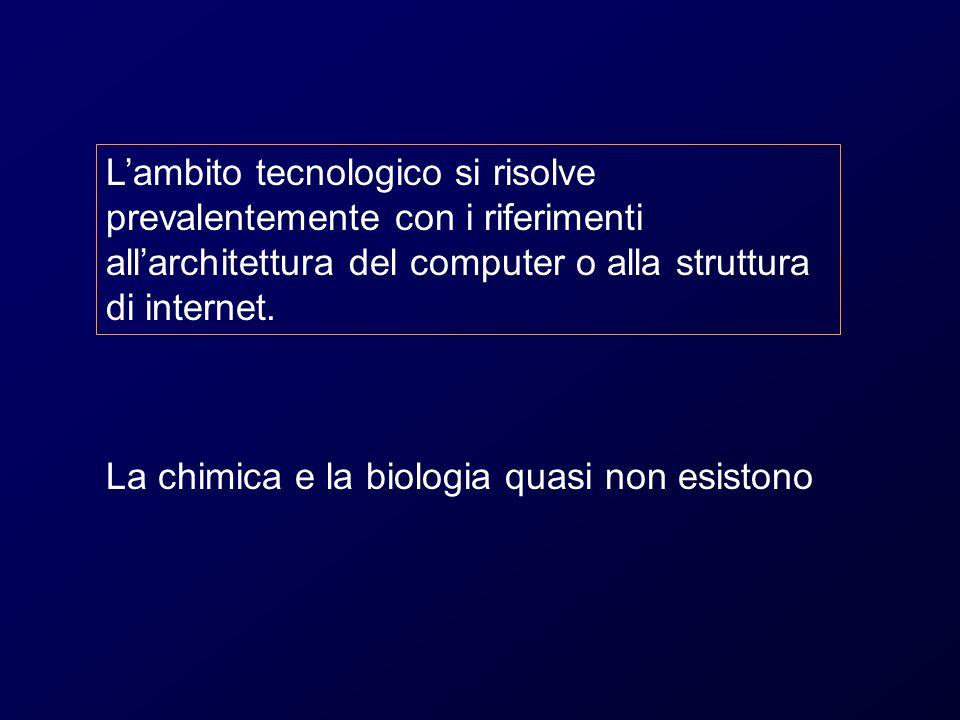 L'ambito tecnologico si risolve prevalentemente con i riferimenti all'architettura del computer o alla struttura di internet.