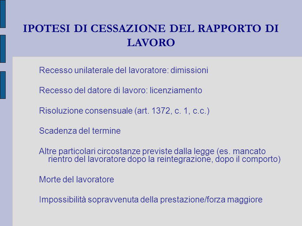 IPOTESI DI CESSAZIONE DEL RAPPORTO DI LAVORO Recesso unilaterale del lavoratore: dimissioni Recesso del datore di lavoro: licenziamento Risoluzione consensuale (art.