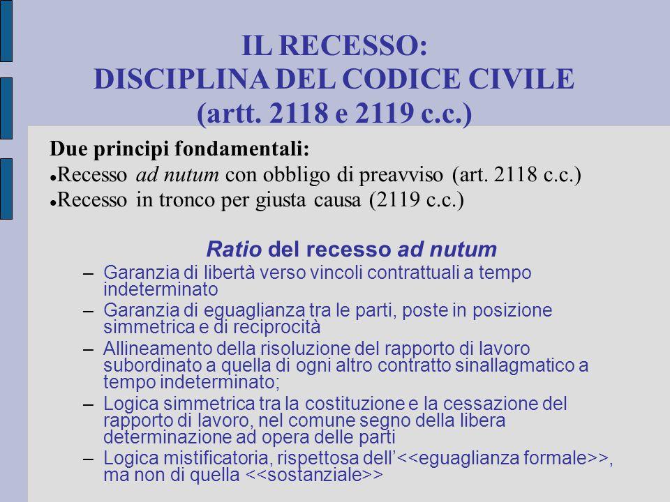 IL RECESSO: DISCIPLINA DEL CODICE CIVILE (artt. 2118 e 2119 c.c.) Due principi fondamentali: Recesso ad nutum con obbligo di preavviso (art. 2118 c.c.
