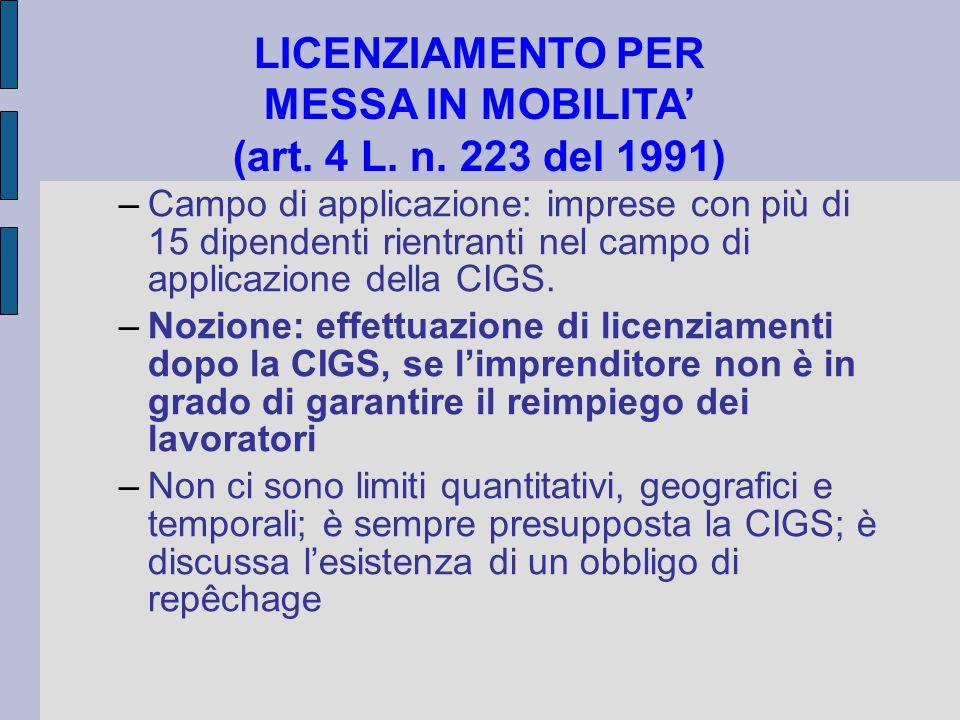 LICENZIAMENTO PER MESSA IN MOBILITA' (art. 4 L. n. 223 del 1991) –Campo di applicazione: imprese con più di 15 dipendenti rientranti nel campo di appl