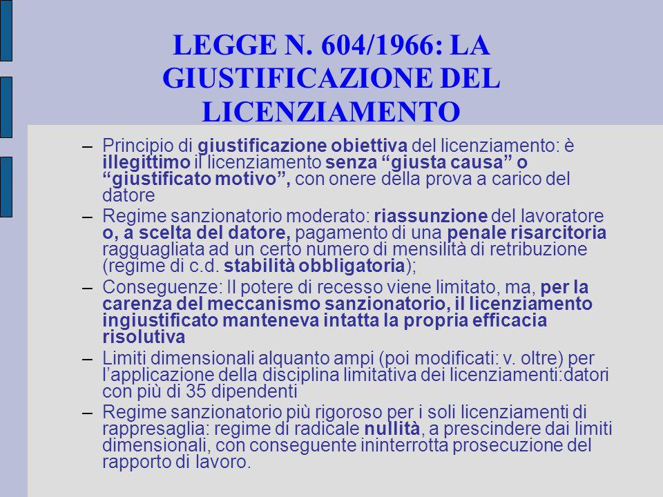 LEGGE N. 604/1966: LA GIUSTIFICAZIONE DEL LICENZIAMENTO –Principio di giustificazione obiettiva del licenziamento: è illegittimo il licenziamento senz