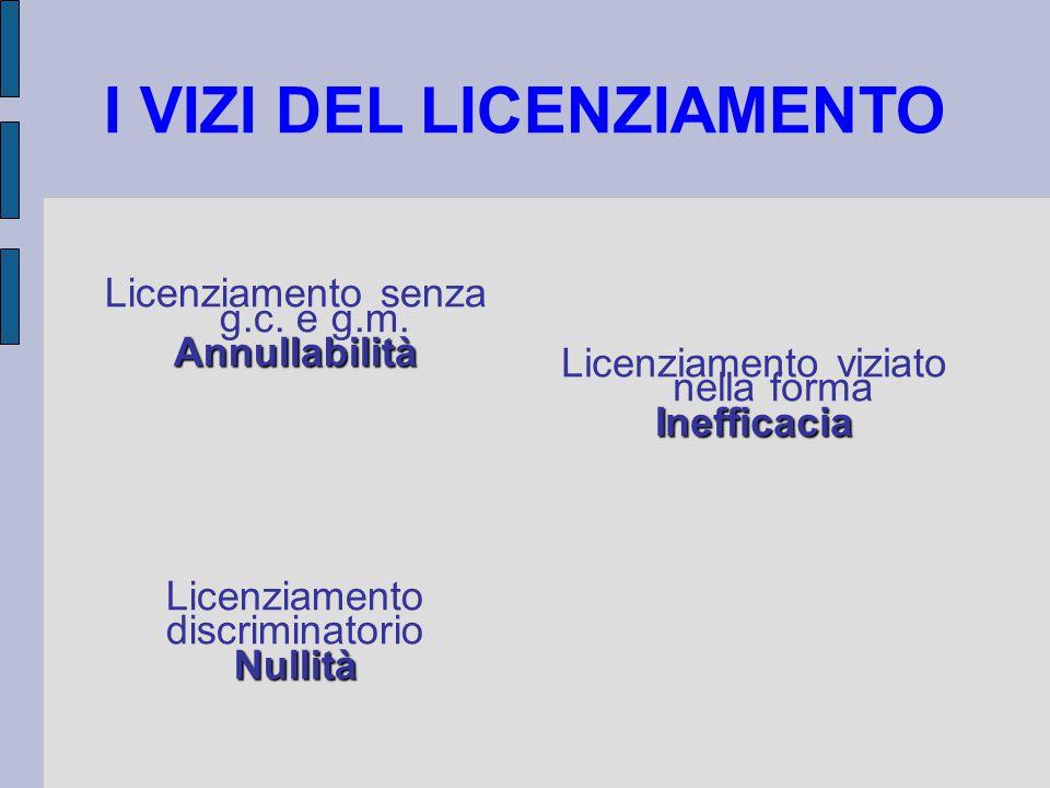 I VIZI DEL LICENZIAMENTO Licenziamento senza g.c. e g.m.Annullabilità Licenziamento discriminatorioNullità Licenziamento viziato nella formaInefficaci