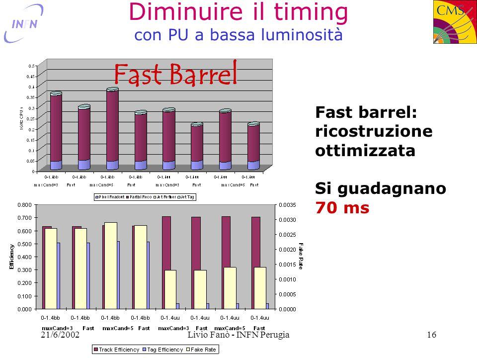21/6/2002Livio Fanò - INFN Perugia16 Diminuire il timing con PU a bassa luminosità Fast Barrel Fast barrel: ricostruzione ottimizzata Si guadagnano 70 ms