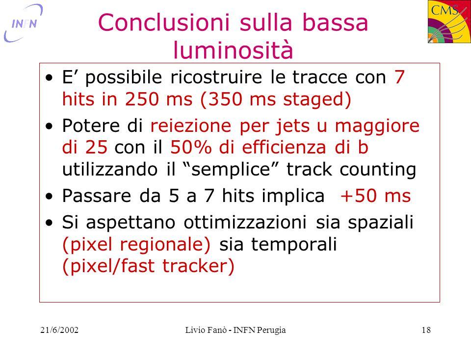 21/6/2002Livio Fanò - INFN Perugia18 Conclusioni sulla bassa luminosità E' possibile ricostruire le tracce con 7 hits in 250 ms (350 ms staged) Potere di reiezione per jets u maggiore di 25 con il 50% di efficienza di b utilizzando il semplice track counting Passare da 5 a 7 hits implica +50 ms Si aspettano ottimizzazioni sia spaziali (pixel regionale) sia temporali (pixel/fast tracker)