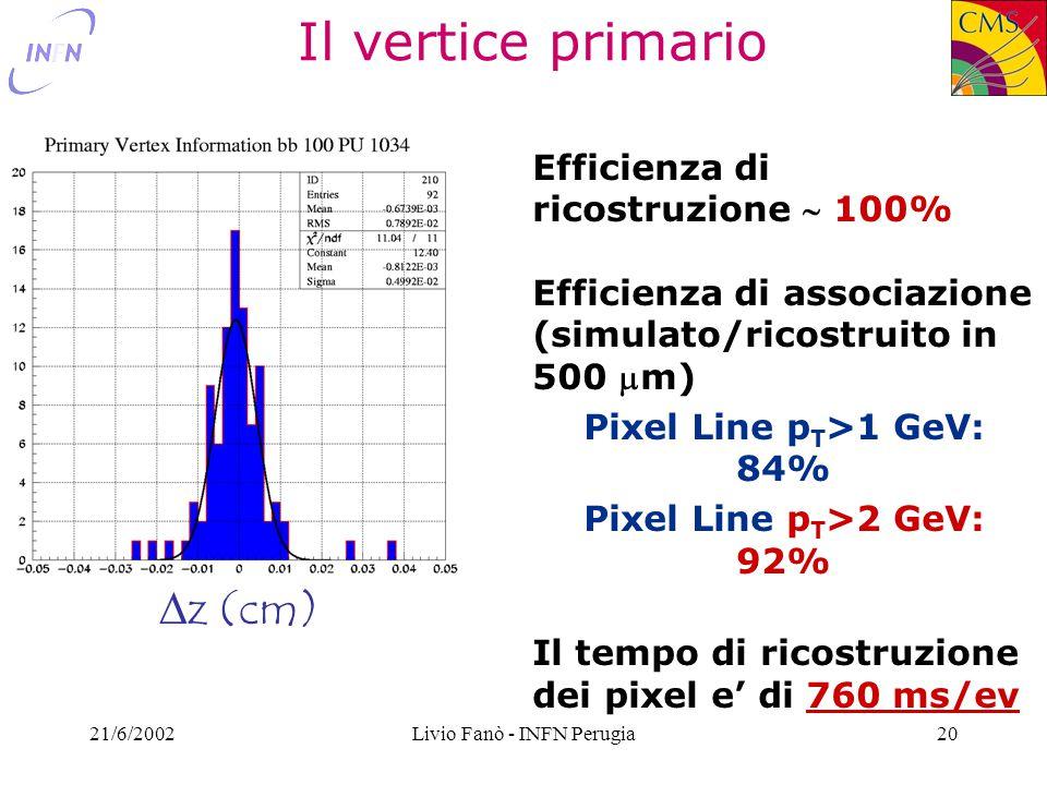 21/6/2002Livio Fanò - INFN Perugia20 Il vertice primario Efficienza di ricostruzione  100% Efficienza di associazione (simulato/ricostruito in 500 m) Pixel Line p T >1 GeV: 84% Pixel Line p T >2 GeV: 92% Il tempo di ricostruzione dei pixel e' di 760 ms/ev  z (cm)