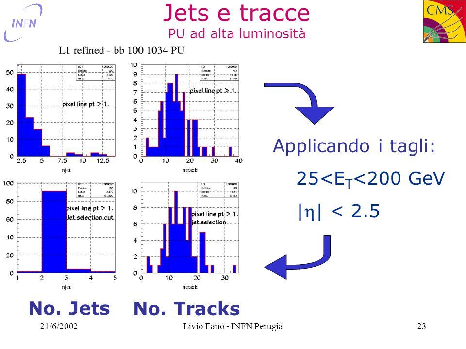 21/6/2002Livio Fanò - INFN Perugia23 Jets e tracce PU ad alta luminosità Applicando i tagli: 25<E T <200 GeV || < 2.5 No.