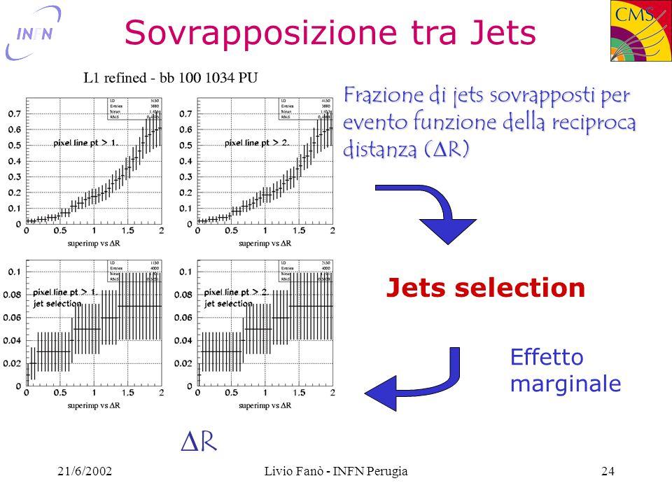 21/6/2002Livio Fanò - INFN Perugia24 Sovrapposizione tra Jets RR Frazione di jets sovrapposti per evento funzione della reciproca distanza (  R) Jets selection Effetto marginale