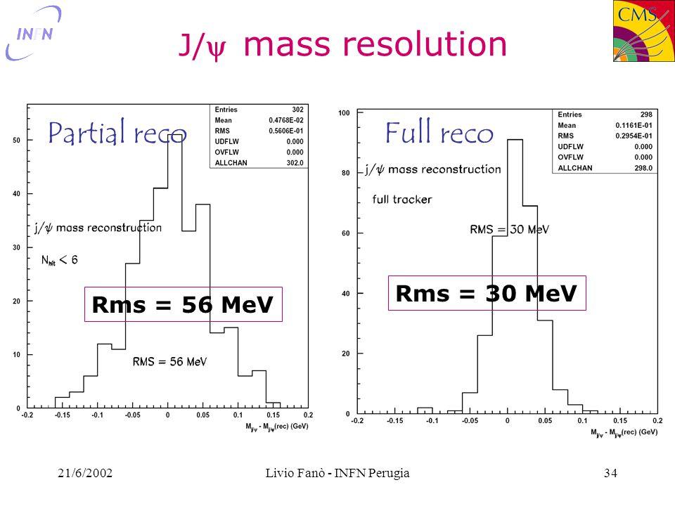 21/6/2002Livio Fanò - INFN Perugia34 J/ mass resolution Partial recoFull reco Rms = 56 MeV Rms = 30 MeV