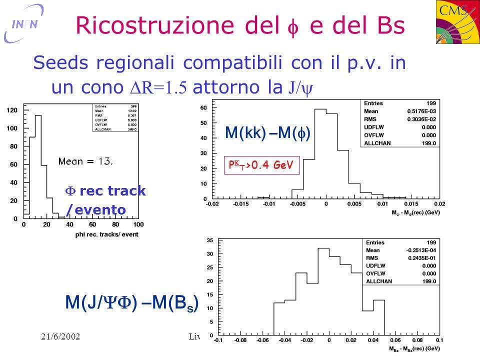 21/6/2002Livio Fanò - INFN Perugia36 Ricostruzione del  e del Bs Seeds regionali compatibili con il p.v.