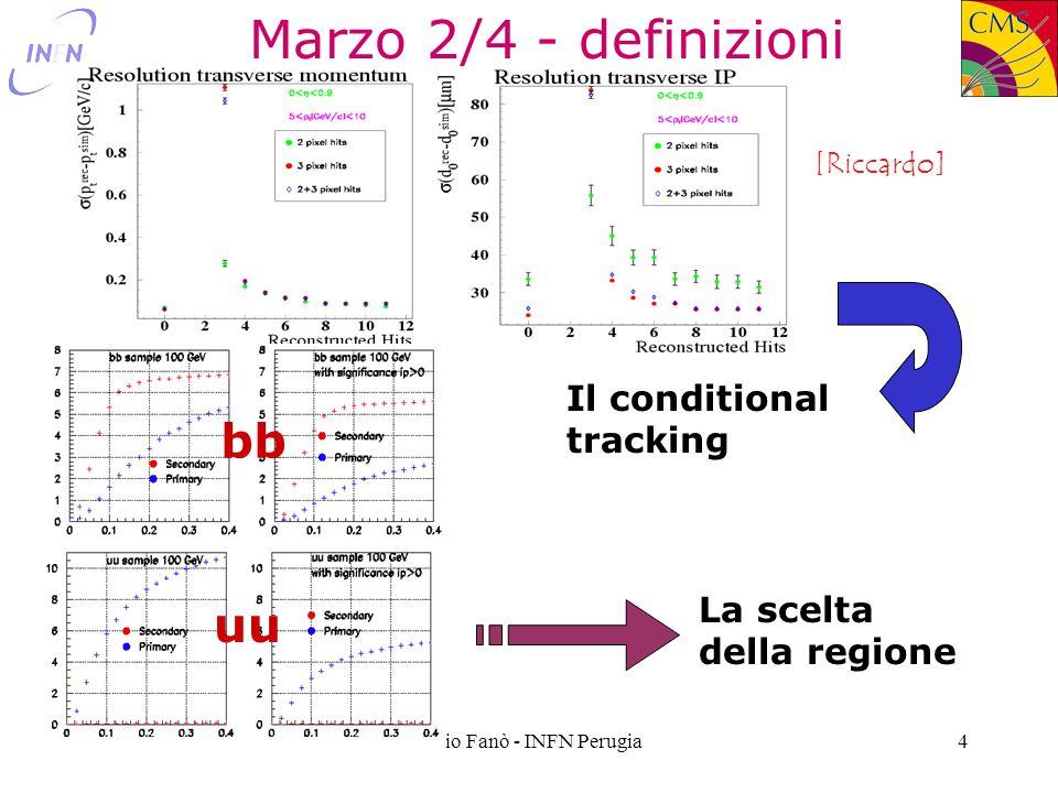 21/6/2002Livio Fanò - INFN Perugia15 Aumentare le performances Passare da un numero massimo di candidati per la ricostruzione della traccia da 3 a 5