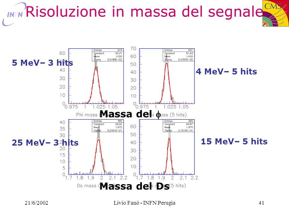 21/6/2002Livio Fanò - INFN Perugia41 Risoluzione in massa del segnale 5 MeV– 3 hits 25 MeV– 3 hits 4 MeV– 5 hits 15 MeV– 5 hits Massa del  Massa del Ds