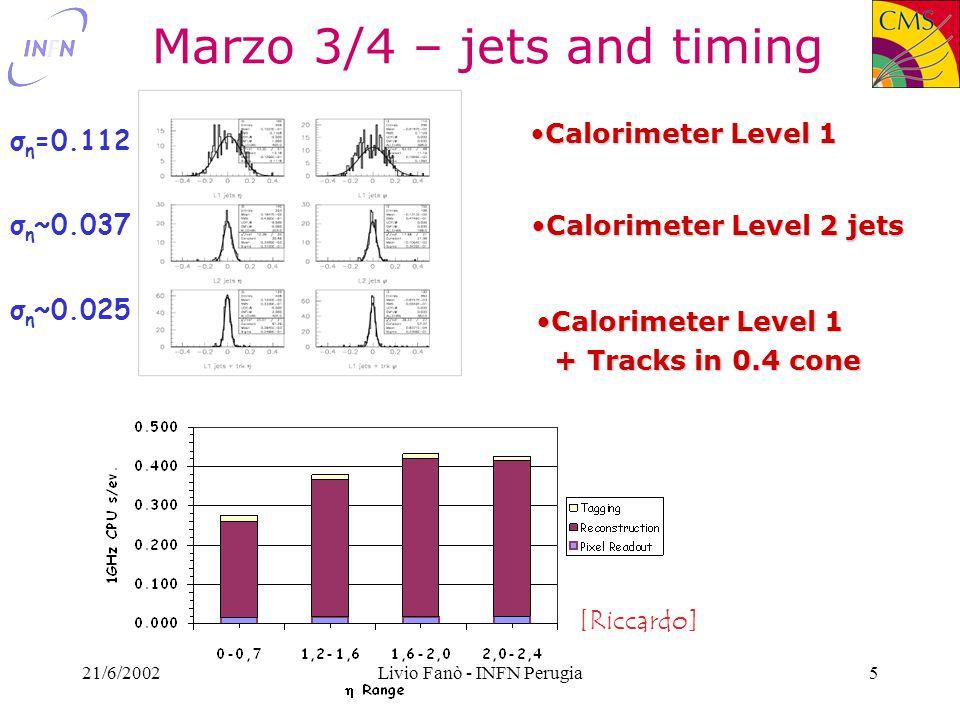 21/6/2002Livio Fanò - INFN Perugia5 Marzo 3/4 – jets and timing σ η =0.112 σ η ~0.037 σ η ~0.025 Calorimeter Level 1Calorimeter Level 1 Calorimeter Level 2 jetsCalorimeter Level 2 jets Calorimeter Level 1Calorimeter Level 1 + Tracks in 0.4 cone + Tracks in 0.4 cone [Riccardo]