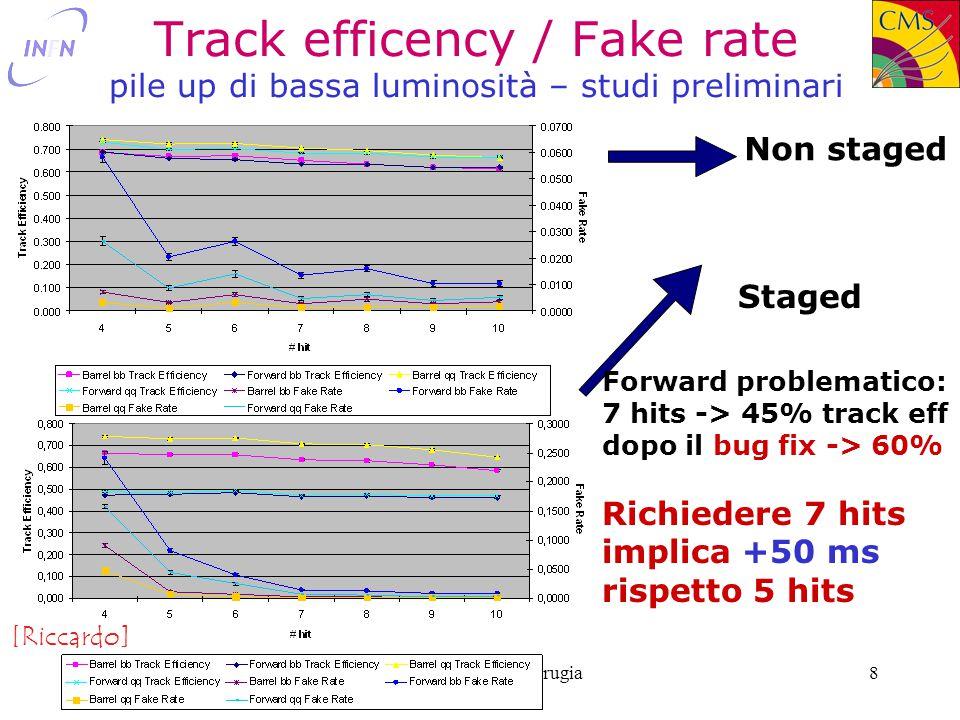 21/6/2002Livio Fanò - INFN Perugia9 Track efficency / Fake rate forward - bassa luminosità dopo il bugfix la situazione migliora (60% di efficienza) ma con 7 hits si aggiungono 100 ms Scoperta di un bug: La pixelreco usa il disco 2 invece del disco 1