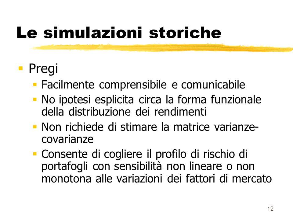 12 Le simulazioni storiche  Pregi  Facilmente comprensibile e comunicabile  No ipotesi esplicita circa la forma funzionale della distribuzione dei