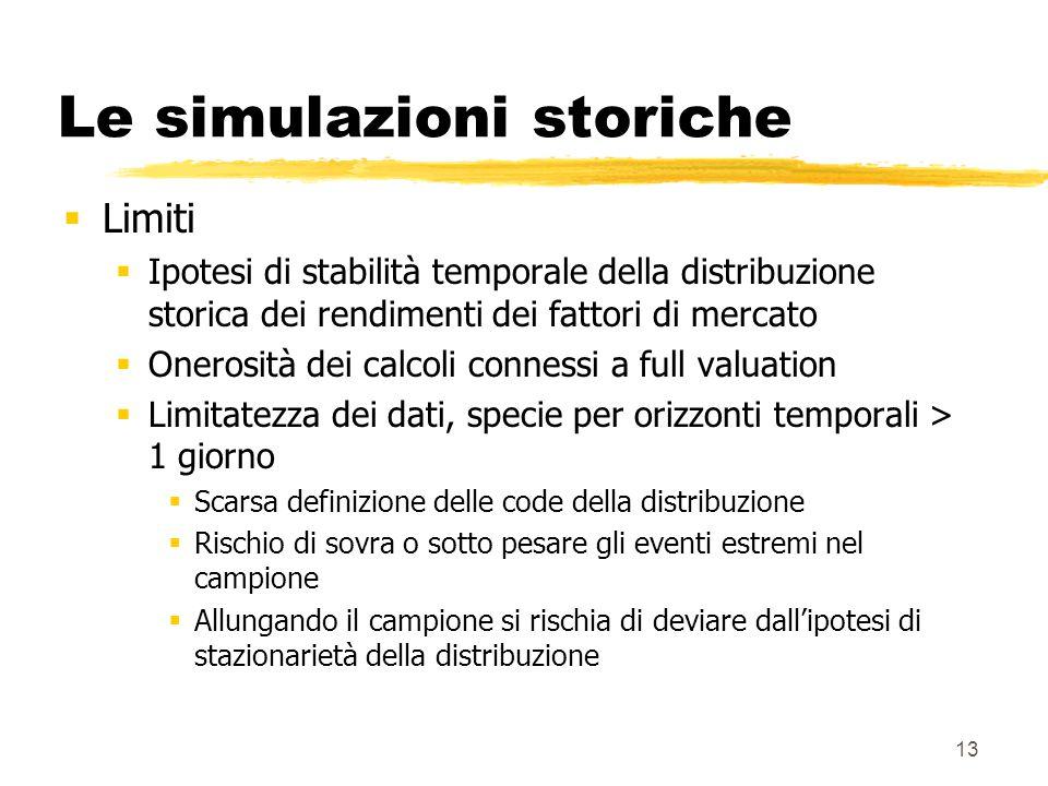 13 Le simulazioni storiche  Limiti  Ipotesi di stabilità temporale della distribuzione storica dei rendimenti dei fattori di mercato  Onerosità dei