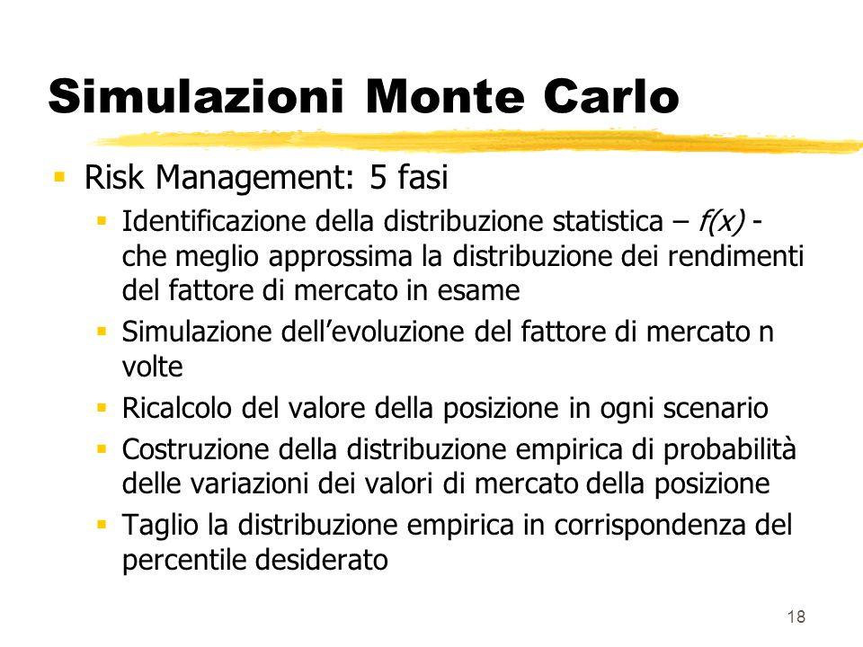 18 Simulazioni Monte Carlo  Risk Management: 5 fasi  Identificazione della distribuzione statistica – f(x) - che meglio approssima la distribuzione