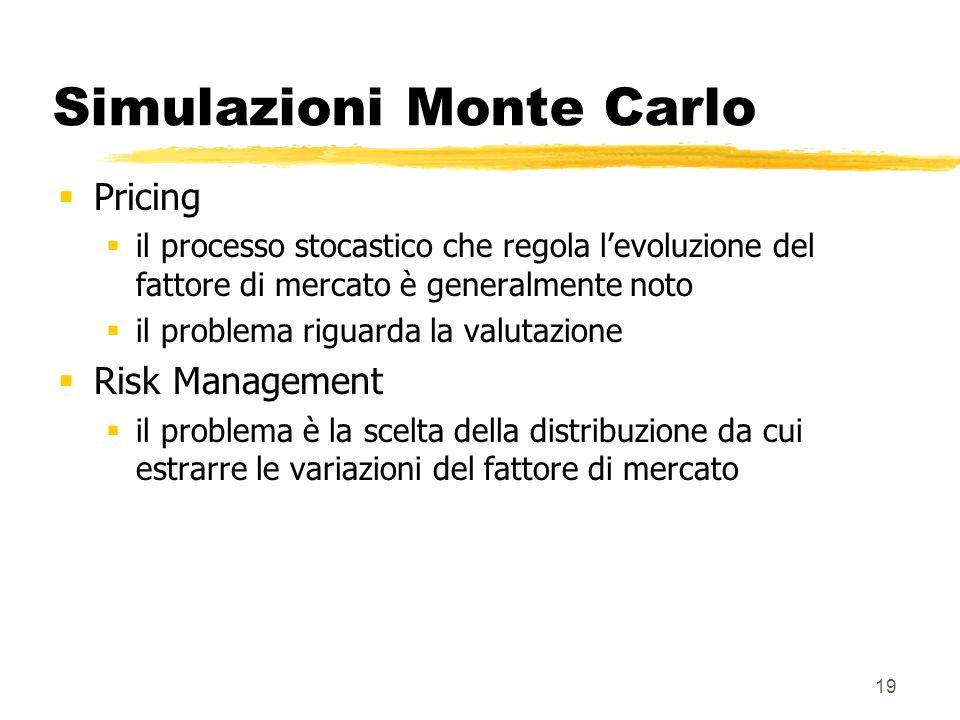 19 Simulazioni Monte Carlo  Pricing  il processo stocastico che regola l'evoluzione del fattore di mercato è generalmente noto  il problema riguard