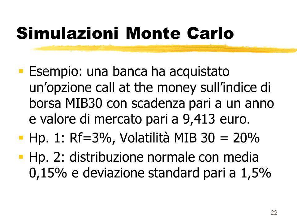 22 Simulazioni Monte Carlo  Esempio: una banca ha acquistato un'opzione call at the money sull'indice di borsa MIB30 con scadenza pari a un anno e va