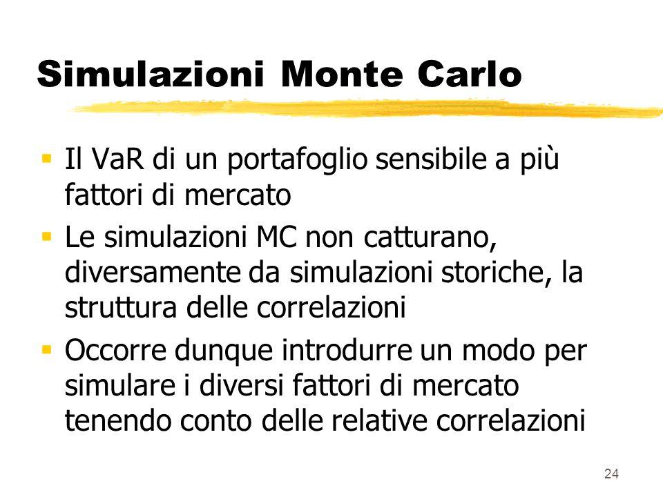 24 Simulazioni Monte Carlo  Il VaR di un portafoglio sensibile a più fattori di mercato  Le simulazioni MC non catturano, diversamente da simulazion