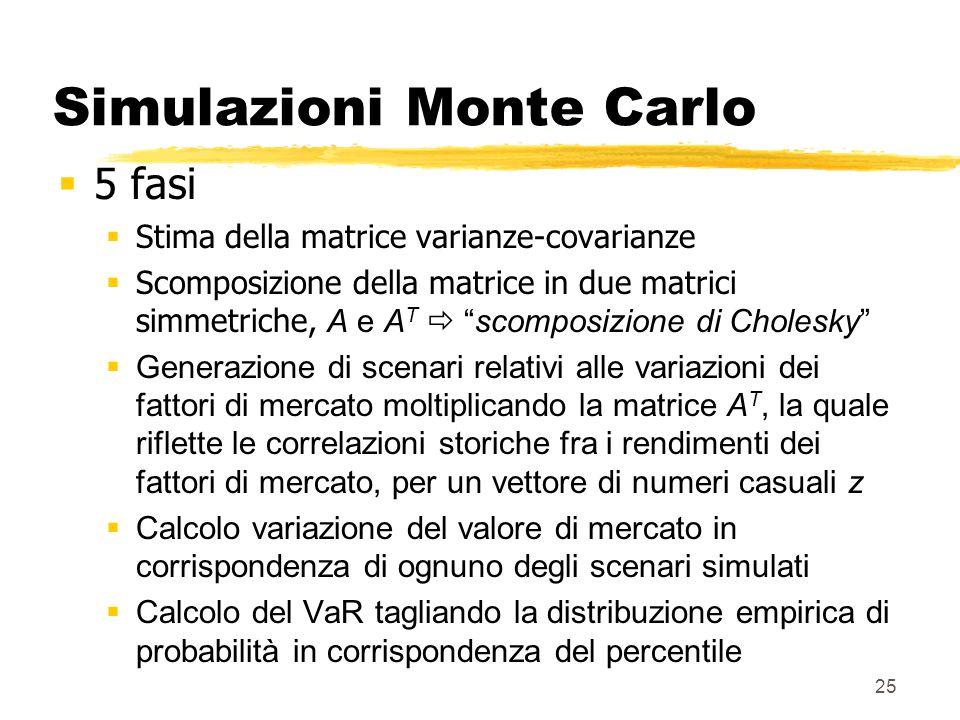 """25 Simulazioni Monte Carlo  5 fasi  Stima della matrice varianze-covarianze  Scomposizione della matrice in due matrici simmetriche, A e A T  """"sco"""